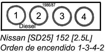 orden de encendido de nissan z24 pick up 89 nissan orden
