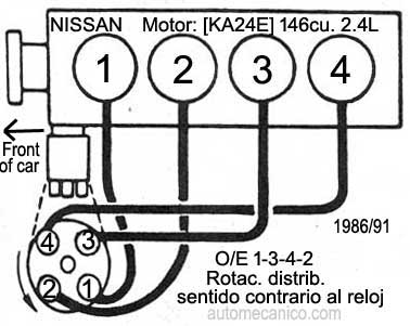 Rb30 Distributor Wiring Diagram