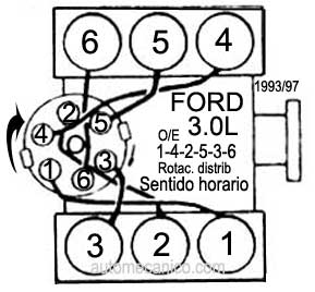 1998 Ford 150 4 6 Firing Order Diagram Ford Mustang 3.8