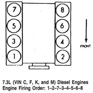1993 Ford f350 firing order