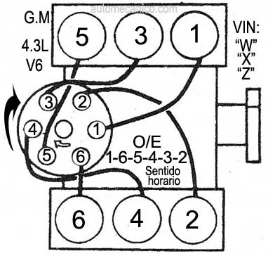 Diagram Firing Order Ford 5 4 Triton Engine Diagram Schematic