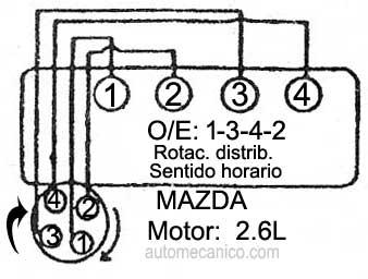 Mazda B2600 Wiring Diagram Mazda Mpv Wiring Diagram Wiring