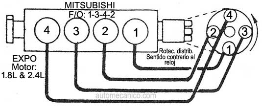 2002 Nissan Altima 2 5 Timing Chain Diagram Html