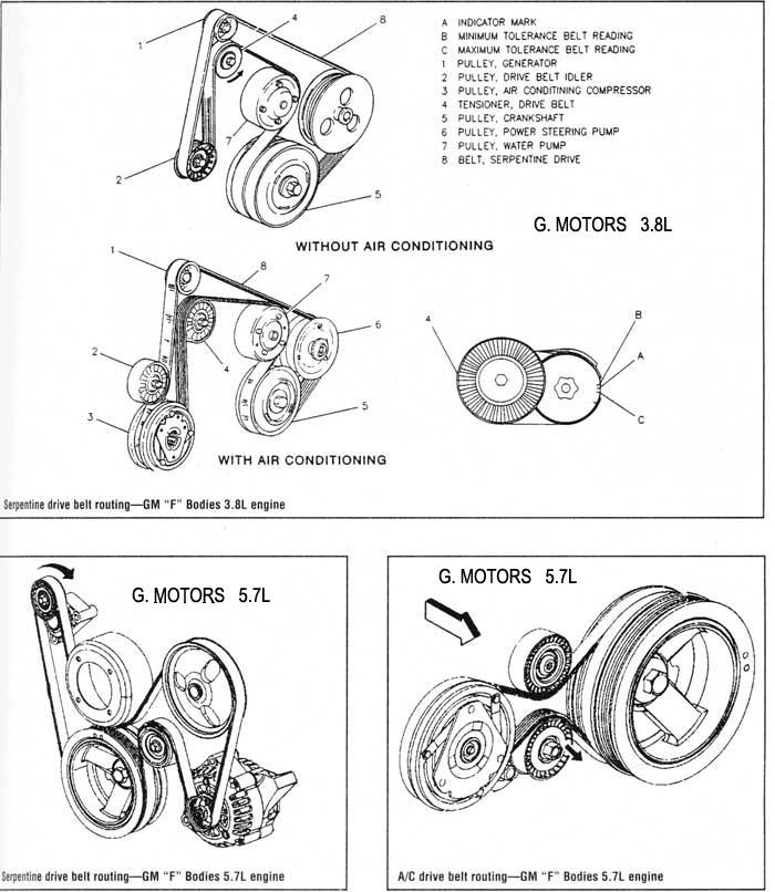 Diagrama de motor 4.9 cadillac
