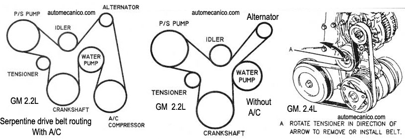 2002 Chevrolet Malibu Firing Order Diagram
