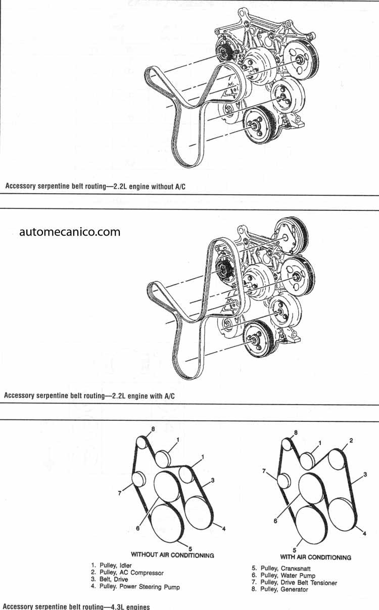 medium resolution of chevrolet pick up s10 orden de encendido g motors pick up y sonoma 2 2l y 4 3l serpentine belt routing