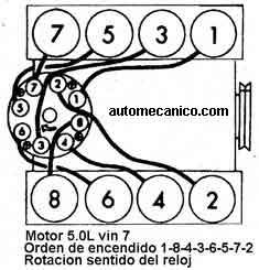 Orden De Encendido Motor Chevrolet 350 Tbi 8 Cil All About