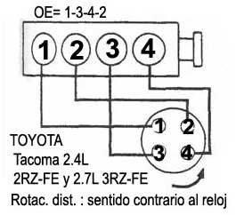 Orden de encendido de motor 3f toyota