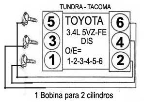 06 Toyota Camry Engine Diagram 1998 Camry Fuse Diagram