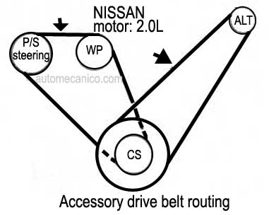 Nissan 2 4 Engine Diagram