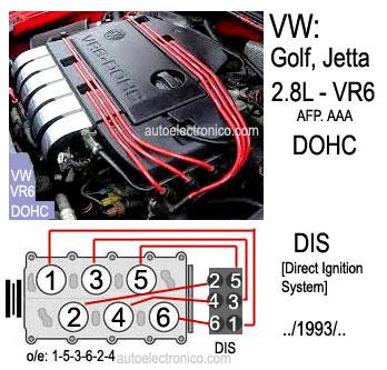 2002 Mitsubishi Montero Spark Plug Wiring Diagram