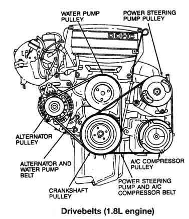 Zx2 Motor Diagram, Zx2, Free Engine Image For User Manual