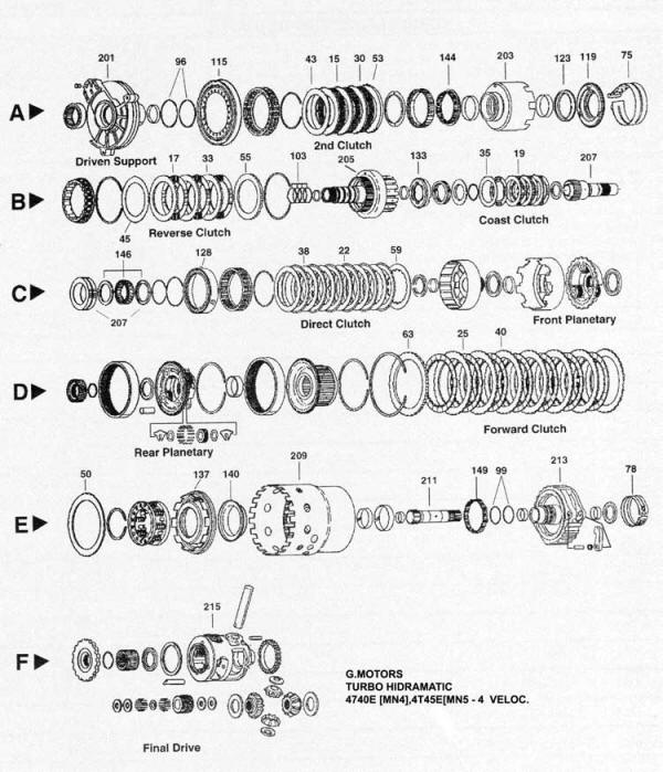 4t80e Transmission Wiring Diagram • Wiring And Engine Diagram