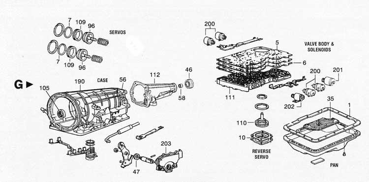 FORD-RANGER,EXPLORER,AEROSTAR TRANSMISIONES AUTOMATICAS