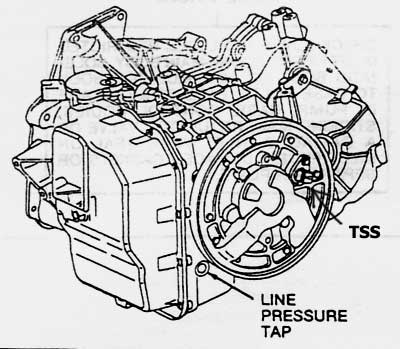 95 Dodge Ram Headlight Switch Wiring Diagram, 95, Free