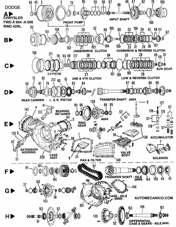 A604 Transmission Wiring Diagram 47RH Transmission Wiring