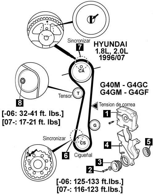 Hyundai Xg300 Fuse Box Diagram. Hyundai. Wiring Diagram Images
