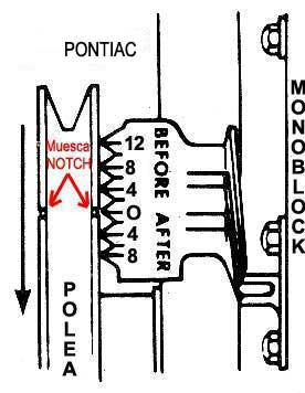 Malibu Ecotec Engine DOHC Engine wiring diagram ~ ODICIS.ORG