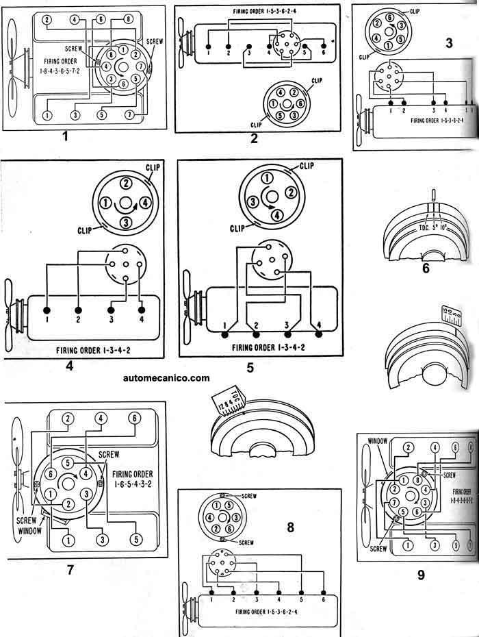 ford triton 5 4l engine diagram car tuning