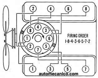 Amx Wiring Diagram AMX Headlight wiring diagram ~ ODICIS.ORG