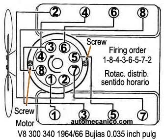 1967 Buick Skylark Motor 1967 Buick Wildcat Wiring Diagram