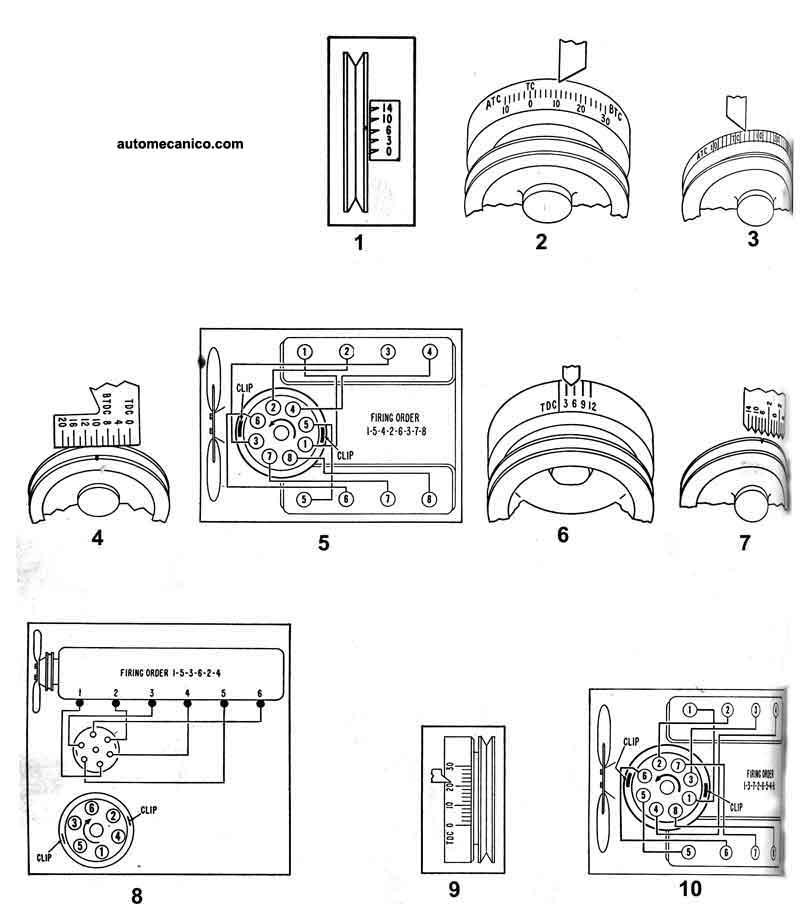 Orden de encendido de ford motor 302