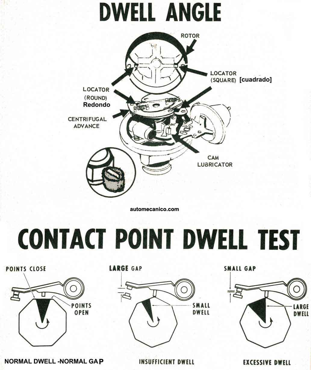Dodge 440 Firing Order Diagram