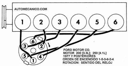 Orden de encendido ford 6 en linea