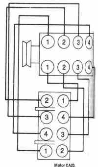 DATSUN-orden de encendido-1976/83