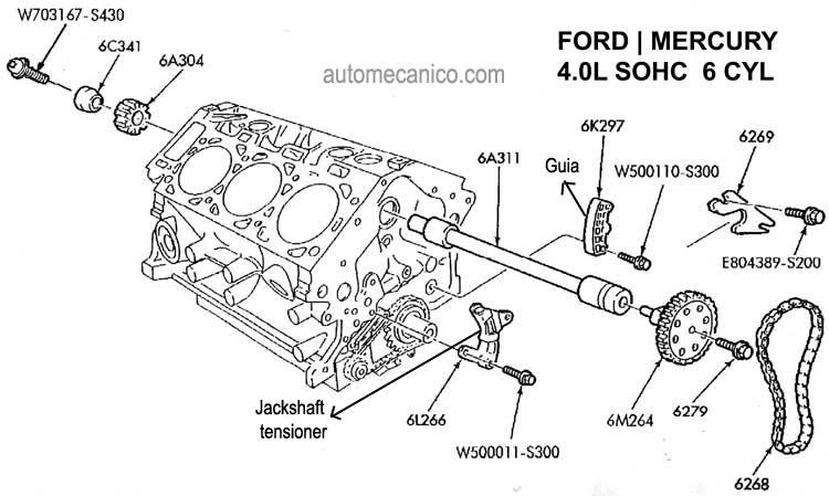 Car Engine Diagram Sohc, Car, Free Engine Image For User