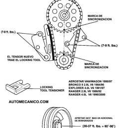 1985 jeep cj7 fuse box diagram free download wiring diagrams [ 789 x 1096 Pixel ]