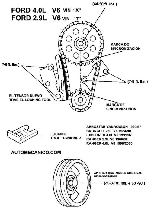 small resolution of 1985 jeep cj7 fuse box diagram free download wiring diagrams