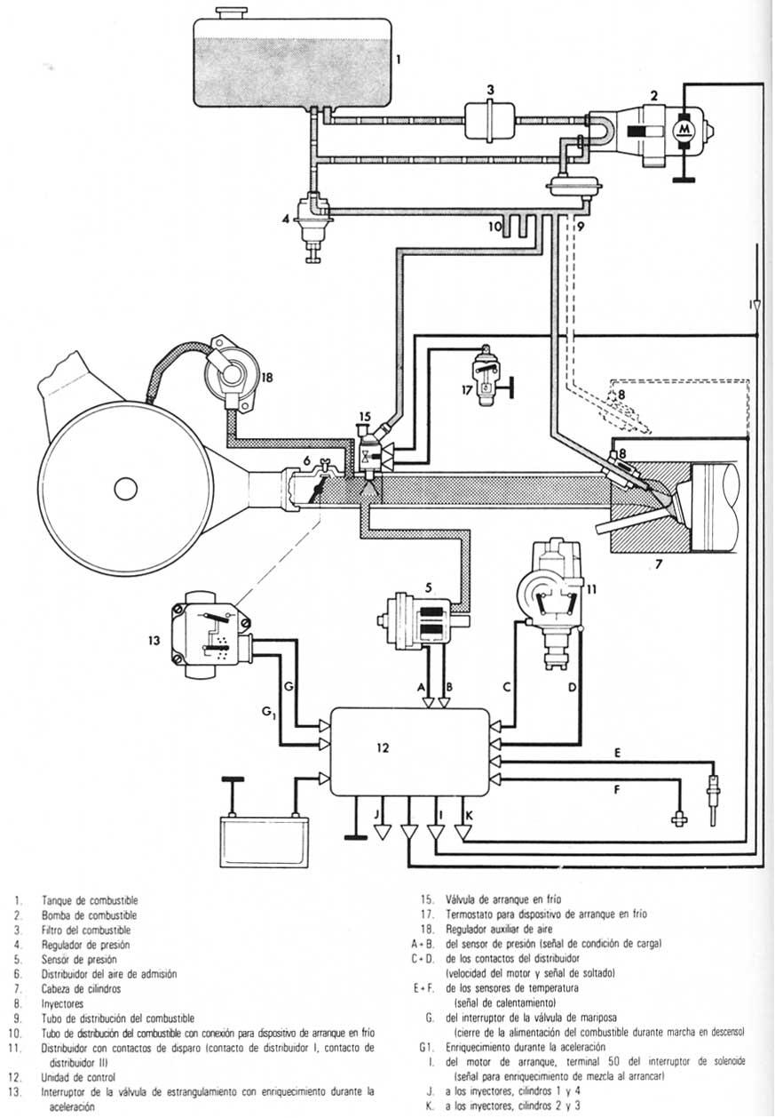 Jetta Center Console Wiring Diagram Wiring Diagrams