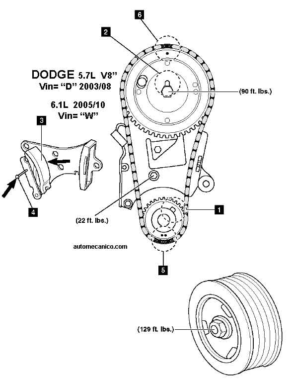 Dodge Diagrama Del Motor For 5 7