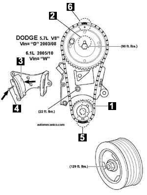 related with 5 7l hemi engine timing chain diagram