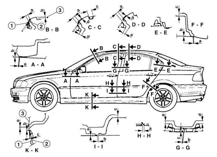 Ремонт БМВ 3: Кузов BMW 3 (E46). Описание, схемы, фото