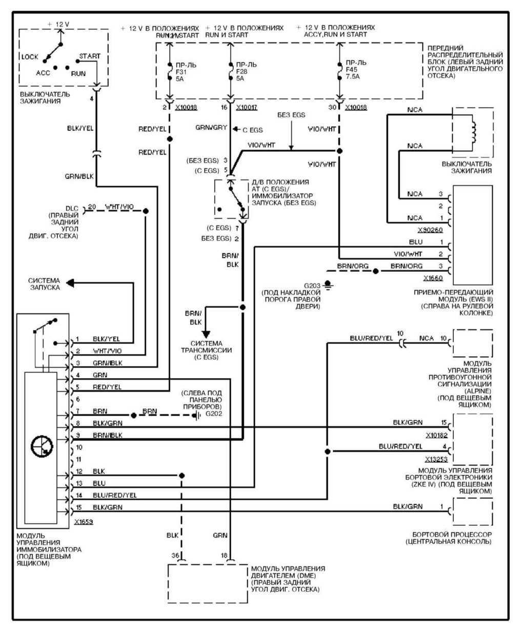 Ремонт БМВ 3: Схемы электрооборудования BMW 3 (E46