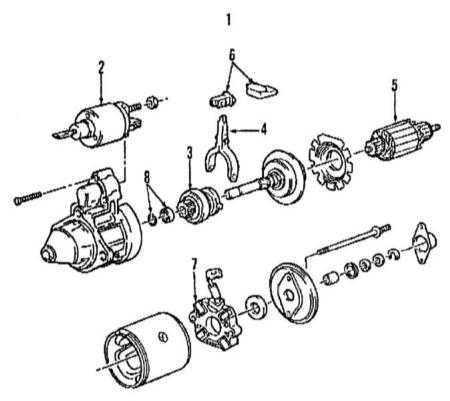 Ремонт БМВ 3 : Снятие и установка, проверка стартера BMW 3