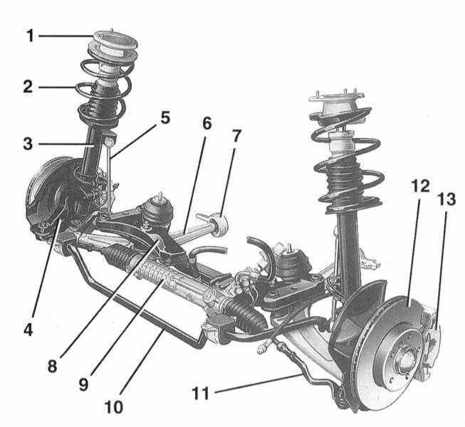 Ремонт БМВ 3 : Передняя подвеска BMW 3 (E46)