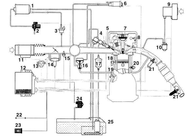 Ремонт БМВ 3 : Система электронного управления зажиганием