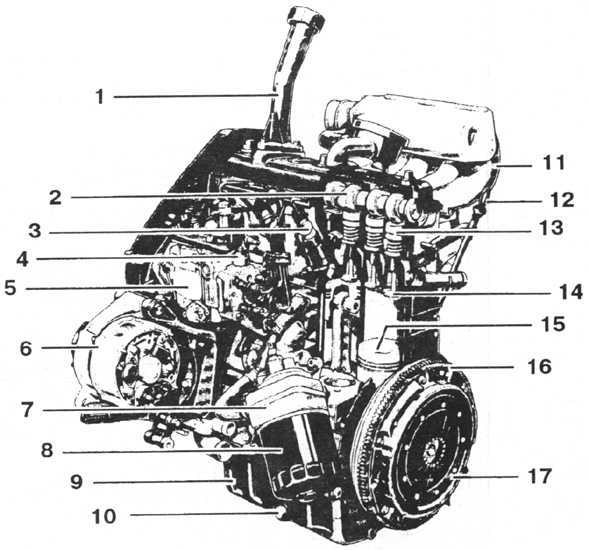 Ремонт Фольксваген Транспортер : Двигатель VW T4