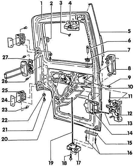 Ремонт Фольксваген Транспортер : Кузов VW T4
