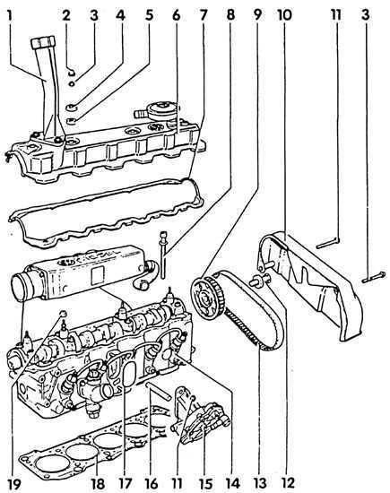 Ремонт Фольксваген Транспортер : Зубчатый ремень VW T4