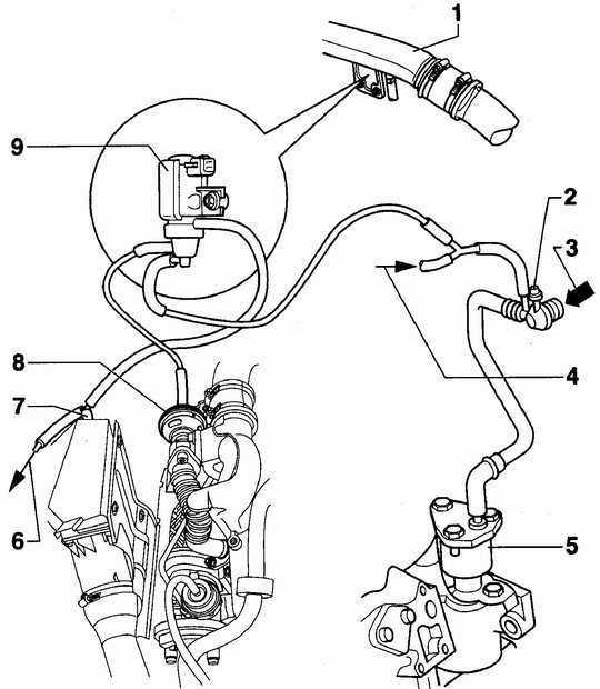 Ремонт Фольксваген Пассат : Общая информация VW Passat B5