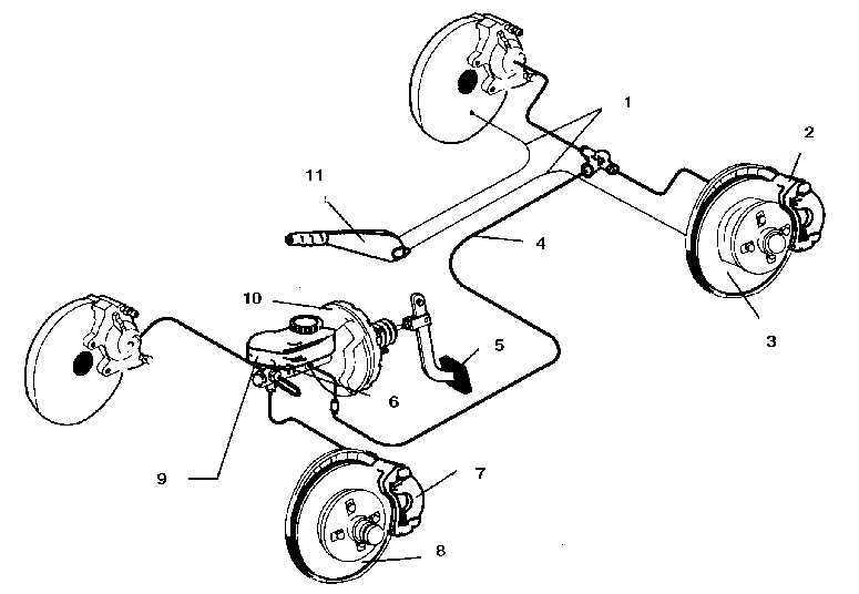 Ремонт БМВ 3: Тормозная система BMW 3 (E30). Описание