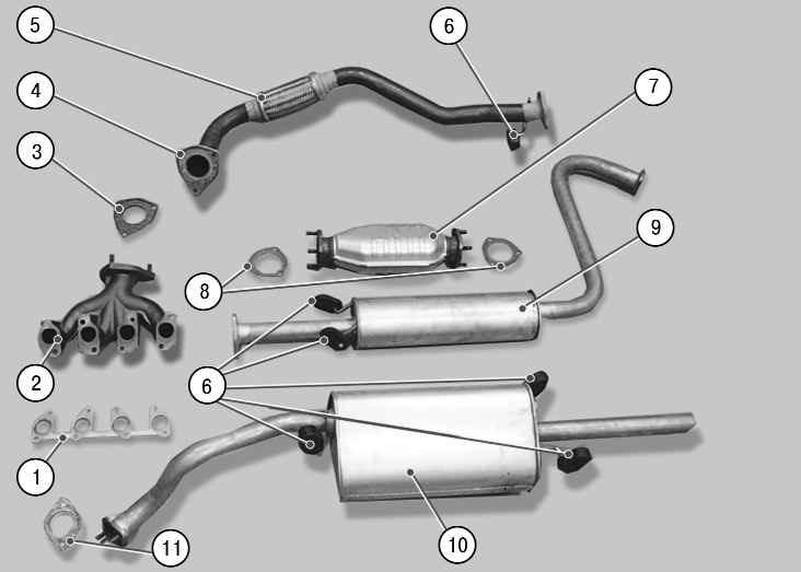 Ремонт Дэу Ланос : Особенности конструкции Daewoo Lanos