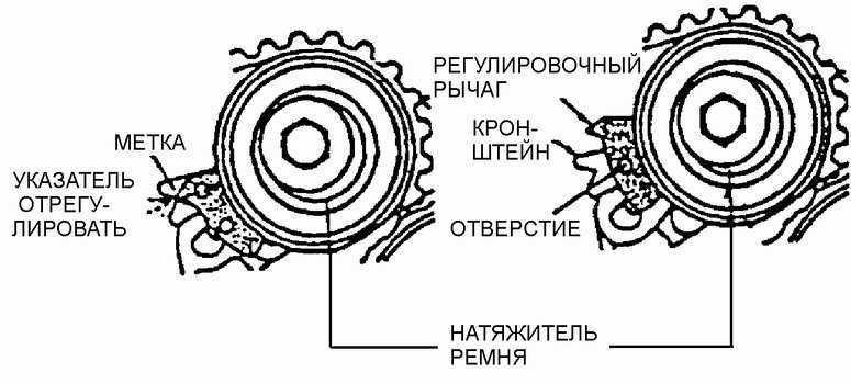Ремонт Дэу Нексия : Регулировка натяжения зубчатого ремня