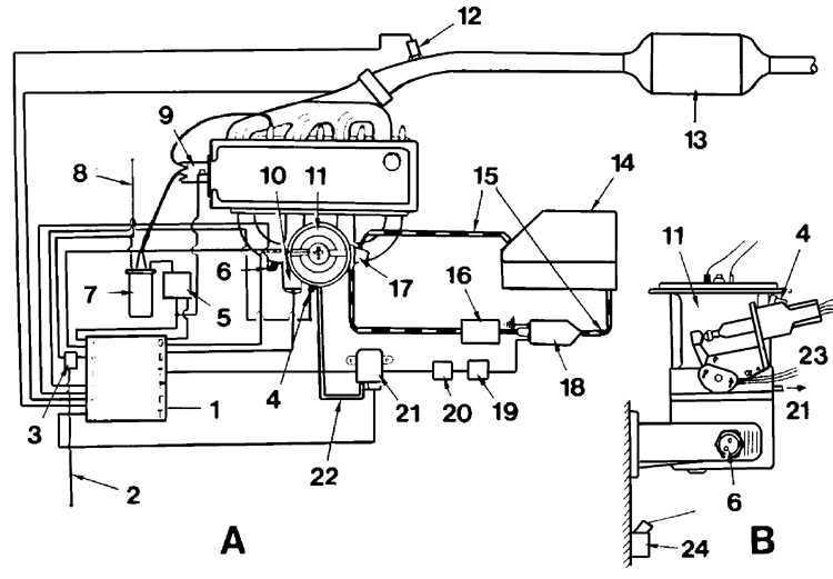 Ремонт Форд Эскорт : Система впрыска топлива CFI Ford Escort