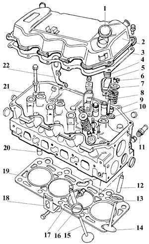 Ремонт Форд Эскорт : Обслуживание и ремонт двигателя CVH
