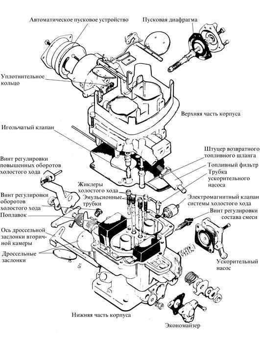 Ремонт Форд Эскорт: Карбюратор Weber 2V Ford Escort